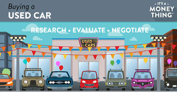 Best Used Cars Buying Process Graphic