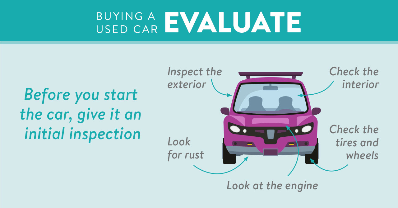 Evaluate Used Car Graphic